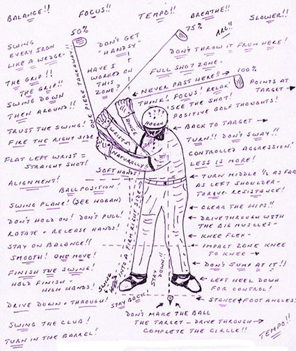 Golf Is Fun…When You Know What You Are Doing