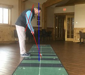 Mastering The Art Of Putting – Set Up
