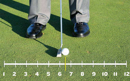 Mastering The Art Of Putting