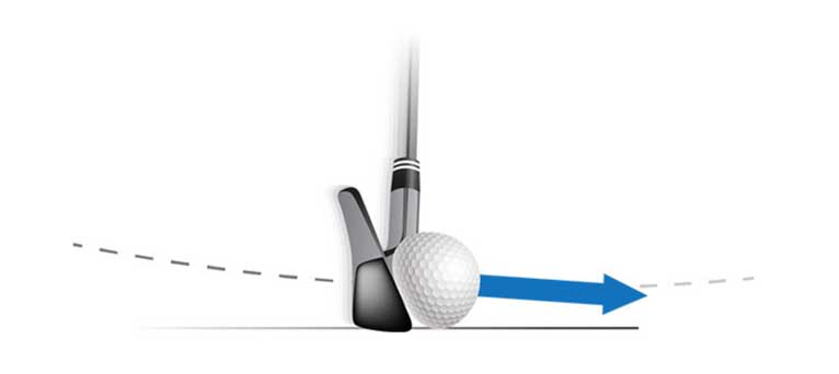 The Clubhead Was Not Designed To Hit The Ball