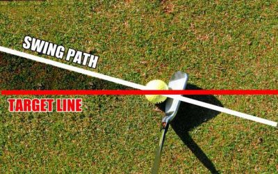 It's All About Impact – Club Path